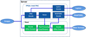 CIP for Intel PAC(ENG)